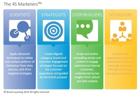 The 4S Marketers: How to design the marketing organisation of the future | Brand Learning | Leadership Talent Management | Scoop.it