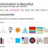 Adobe InDesign CS7 intègre un générateur de QRcode   Veille-TIC-e-Tourisme-e-Marketing   Scoop.it