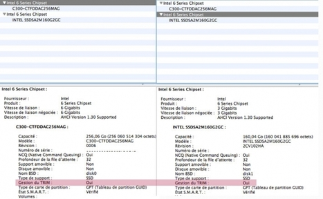 MacBidouille.com - Bidouille hardware sur Mac - La solution universelle pour activer le Trim | Toute l'actualité du Mac | Scoop.it
