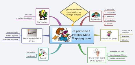 Préparez la rentrée avec l'atelier Mind Mapping Enfants/Parents le 31 Août à Poitiers | Le Mind Mapping | Scoop.it