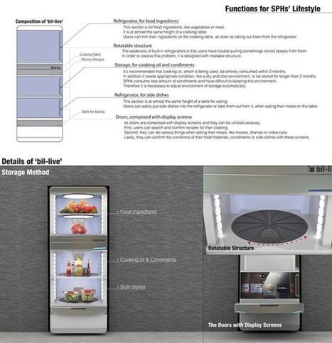 Bil-Live – Refrigerator   Art, Design & Technology   Scoop.it