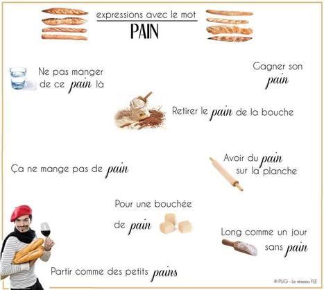 Expressions avec le mot pain | En français, au jour le jour | Scoop.it