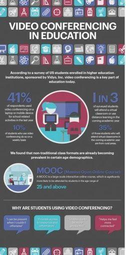 ICT | Educational trends | Scoop.it