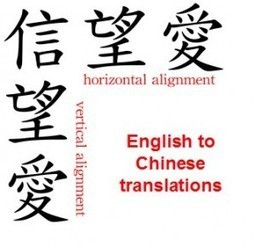 Importance of Skopos Theory in English to Chinese Translations - | Translation company in china | Scoop.it