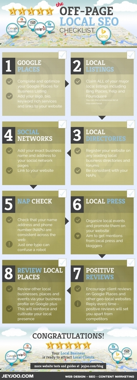 The Off-Page SEO Checklist for Local Business | Google&Vous | Scoop.it