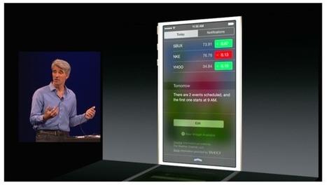 Extensions : iOS 8 pas tout à fait prêt ? - MacPlus | Application mobile | Scoop.it