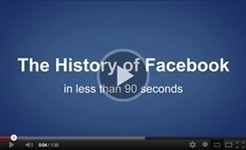 Facebook Insights Glossary of Terms [Infographic] - JonLoomer.com | Social Media Latest Trends | Scoop.it