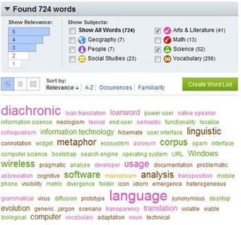 VocabGrabber | Terminologia etc. | Glossarissimo! | Scoop.it