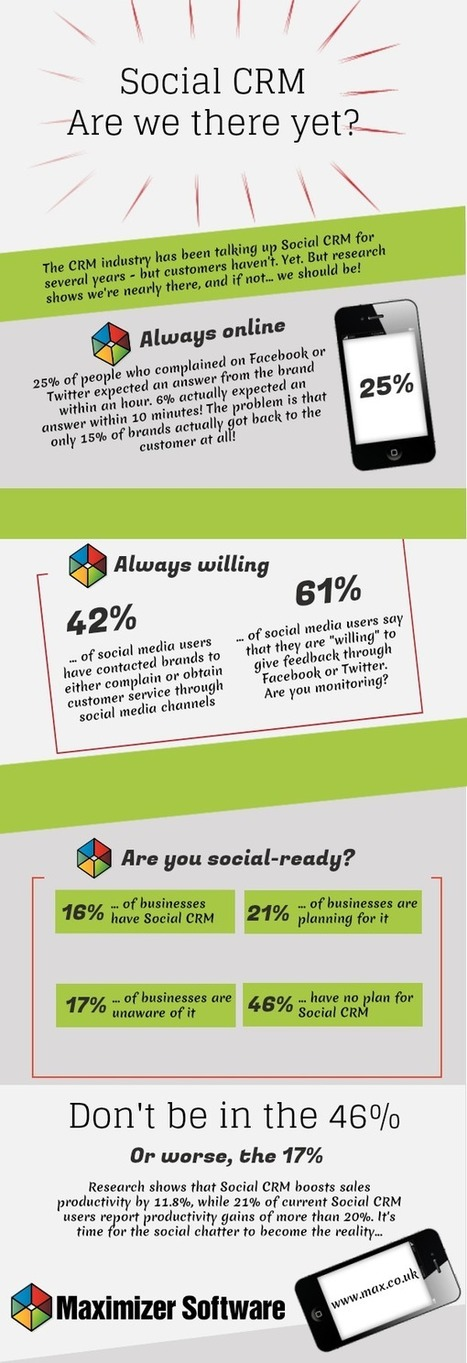Social CRM - are we there yet? | CRM (Customer Relationship Management) & Customer Loyalty | Scoop.it