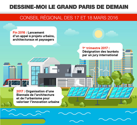« Dessine-moi le Grand Paris de demain » | actualités en seine-saint-denis | Scoop.it