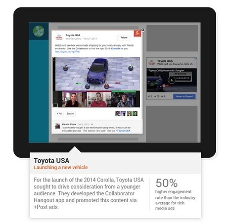 Les Annonces +Post pourront être créées depuis Google+   PPC référencement payant   Scoop.it