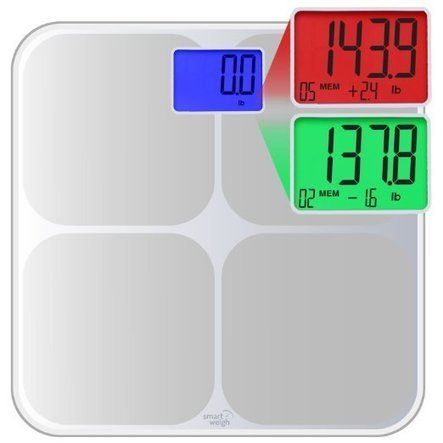Heavy Duty Weight Scales For Obese People Up To 1000 Lbs   For Big And Heavy People   Home & Office   Scoop.it