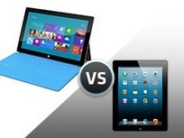 Microsoft Surface versus iPad 4 : comparaison au niveau du HTML5 | Actualité IT & Innovation | Scoop.it
