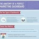 The Anatomy of a Perfect Marketing Dashboard [Infographic] - B2B Marketing   Succesful B2B Marketing Tactics and Strategies   Scoop.it