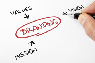 How to Effectively Rebrand Your Social Media Profiles | Social Media and Seo | Scoop.it