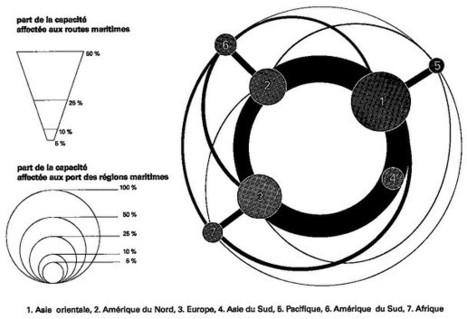 Transport maritime conteneurisé et mondialisation (Annales de Géographie) | HG Sempai | Scoop.it