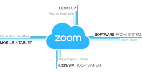 Video Conferencing, Web Conferencing, Online Meetings, Screen Sharing | technologies | Scoop.it