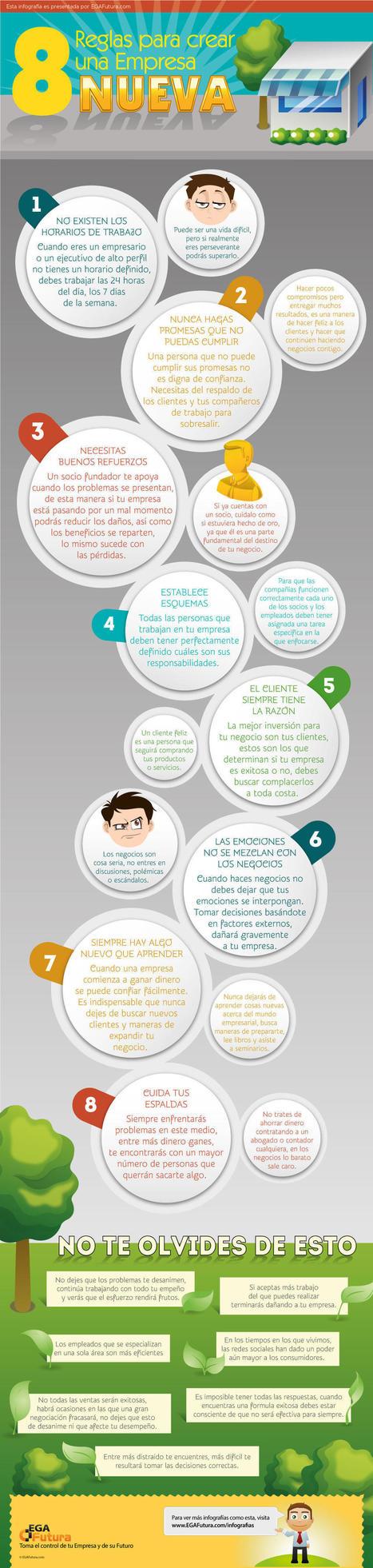 8 reglas para crear una empresa nueva #infografia #infographic ... | UOC BUSINESS SCHOOL | Scoop.it