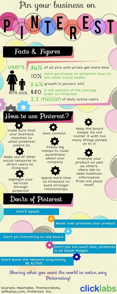 Internet y redes sociales | prnoticias | periodismo  y comunicacion | Scoop.it