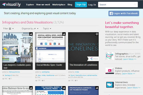 Create Amazing Infographics With These Online Tools | Marketing.it | Scoop.it
