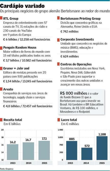 Bertelsmann vai investir em universidades no Brasil | Inovação Educacional | Scoop.it