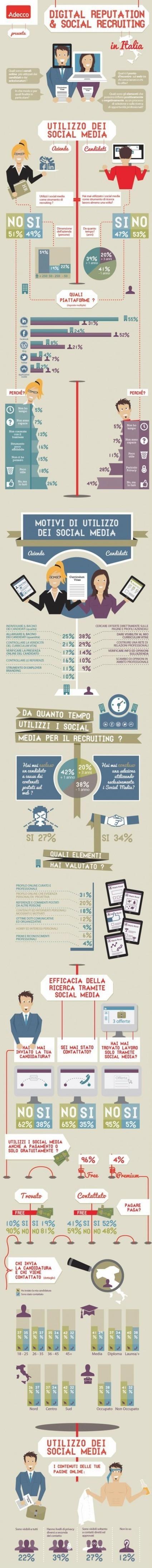 Se decolla il social recruiting | La nuvola del lavoro | Social Media (network, technology, blog, community, virtual reality, etc...) | Scoop.it