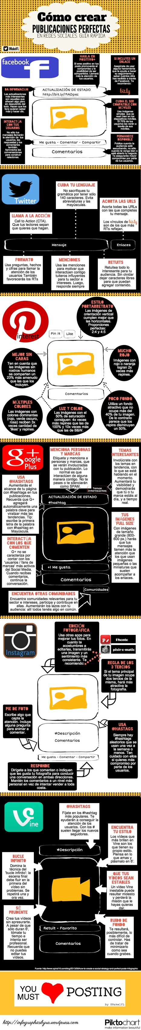 Guía rápida: cómo crear publicaciones perfectas #INFOGRAFÍA | Marketing Digital - Social Media | Scoop.it