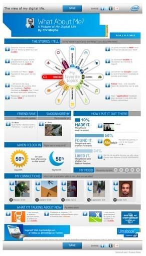 emploi  10 solutions web originales pour cr u0026eac
