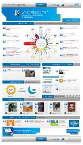 Emploi : 10 solutions web originales pour créer son CV en ligne | Les Outils - Inspiration | Scoop.it