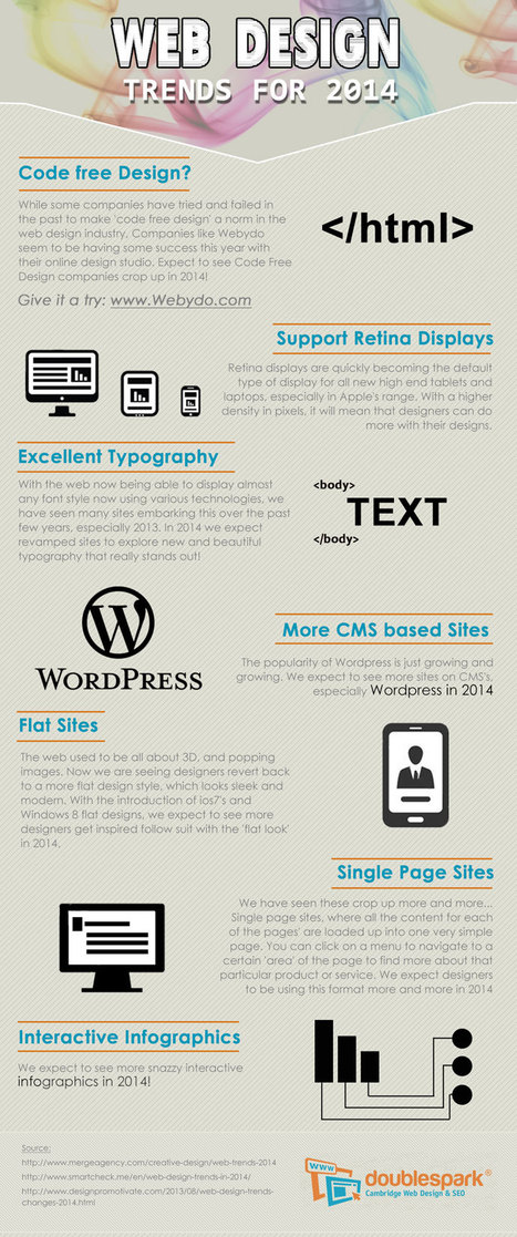 Web design trends for 2014 | Infographic + @ScentTrail Trend Predictions | Design Revolution | Scoop.it