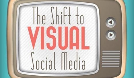 [Infographie] L'importance des médias sociaux «visuels» pour les marques|FrenchWeb.fr | Webmarketing, Medias Sociaux | Scoop.it