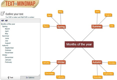 Ten Terrific Mind Mapping and Brainstorming Tools | Languages, Learning & Technology | Scoop.it