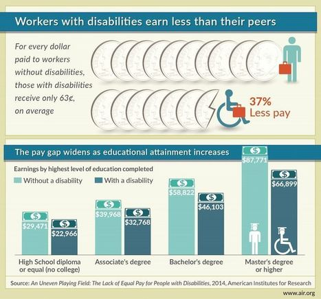 People with Disabilities Earn 37% Less on Average | Disabled World Updates and News | Scoop.it