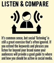From Listening to Strategizing in 8 Steps #SocialMedia #Infographic | Social Media and Web Infographics hh | Scoop.it