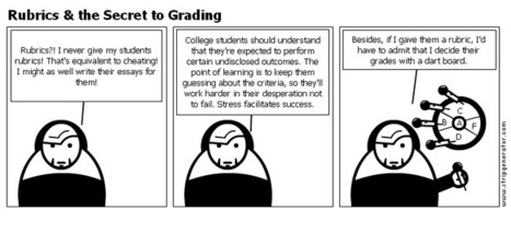Wiki on Rubrics | Blended_Approach_to_Teaching_and_Learning | Scoop.it