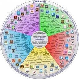 Le modèle SAMR : une référence pour l'intégration réellement pédagogique des TIC en classe | TICE, Web 2.0, logiciels libres | Scoop.it
