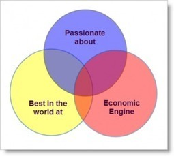 Why Passion Is Not Enough...You Need This, Too | Mediocre Me | Scoop.it