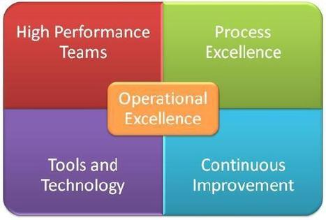 Five Principles of Operational Excellence through Five Favourite Quotes – Business Operations Performance Management | Organizational Performance | Scoop.it