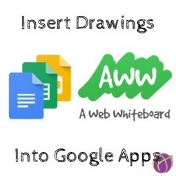 Insert Drawings into Google Apps - Tech tip from @AliceKeeler | Ipad Acceptable Use Policy | Scoop.it
