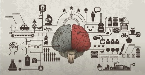Can neuromarketing make mind readers of us all? | Neuro Design | Scoop.it