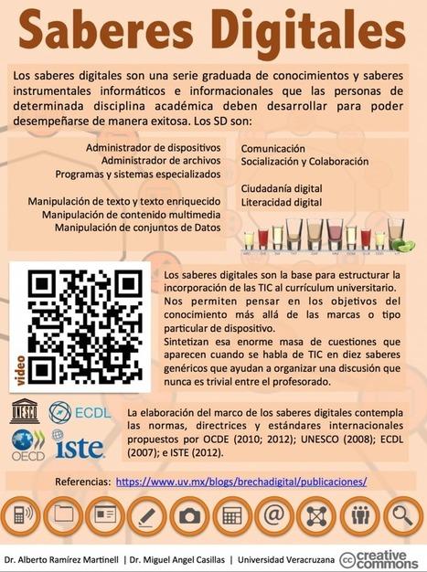 Producción Multimedia  Dr. Alberto Ramirez Martinell - Universidad Veracruzana | TECNOLOGÍA_aal66 | Scoop.it
