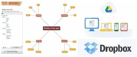 Más de 50 de las mejores herramientas online para profesores | La psicoeducadora | Scoop.it
