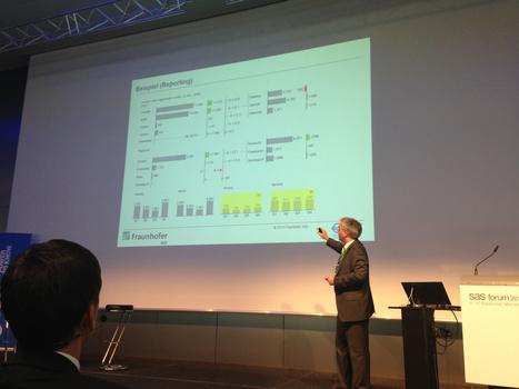 Controlling 3.0 - Neue Horizonte mit visueller Datenanalyse | VISUAL BUSINESS ANALYTICS 09-2013 | Scoop.it