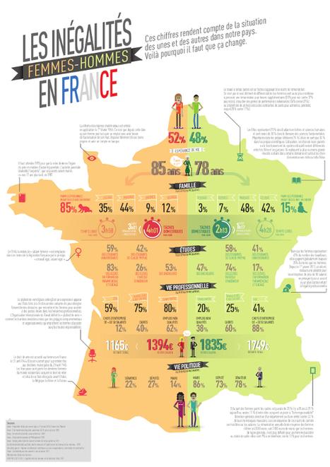 Campagne : En France les hommes naissent libres et égaux... sauf les femmes | Portail du Gouvernement | Travailler en français : actualité, ressources | Scoop.it
