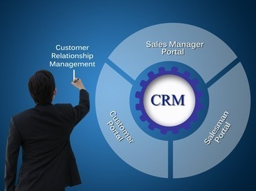 Ways You Need To Beef Up Your Social CRM Program | Social CRM | Scoop.it