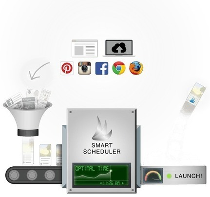 Pinterest Marketing, Analytics and Management. Manage Pinterest marketing with free pin scheduling and Pinterest analytics. Start free. | Laura Betterly | Scoop.it