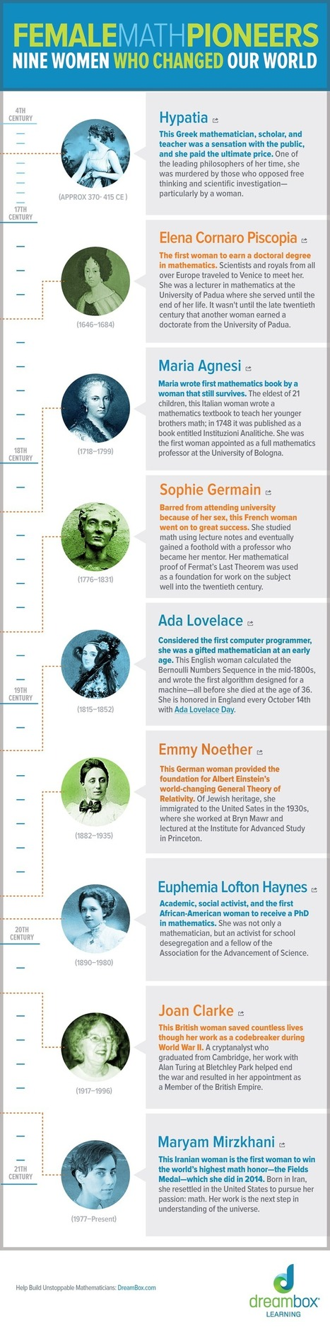 Amazing female mathematicians - DreamBox Learning | Innovation Disruption in Education | Scoop.it
