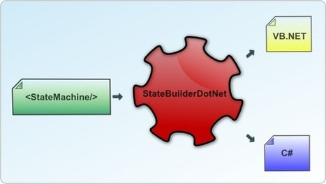 StateBuilderDotNet - state machine code generator for C# and VB.NET | .NET Code Generation | Scoop.it