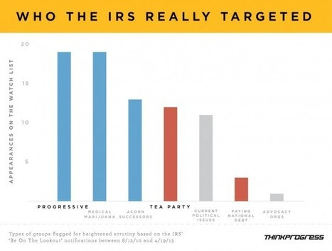 New Records Reveal IRS Targeted Progressive Groups More Extensively Than Tea Party | Daily Crew | Scoop.it