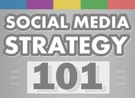 Social Media Strategy 101 [infographic] ~ Digital Information World | Milestone 2 | Scoop.it